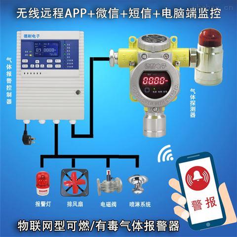 化工厂仓库氮气气体泄漏报警器,远程监测