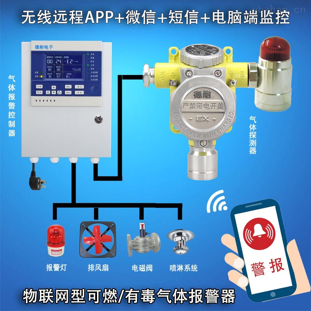 化工厂罐区液氨气体浓度报警器,云物联监测