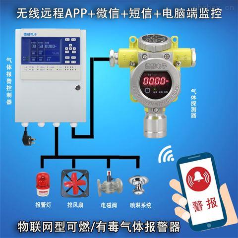 防爆型氯苯检测报警器,无线监测