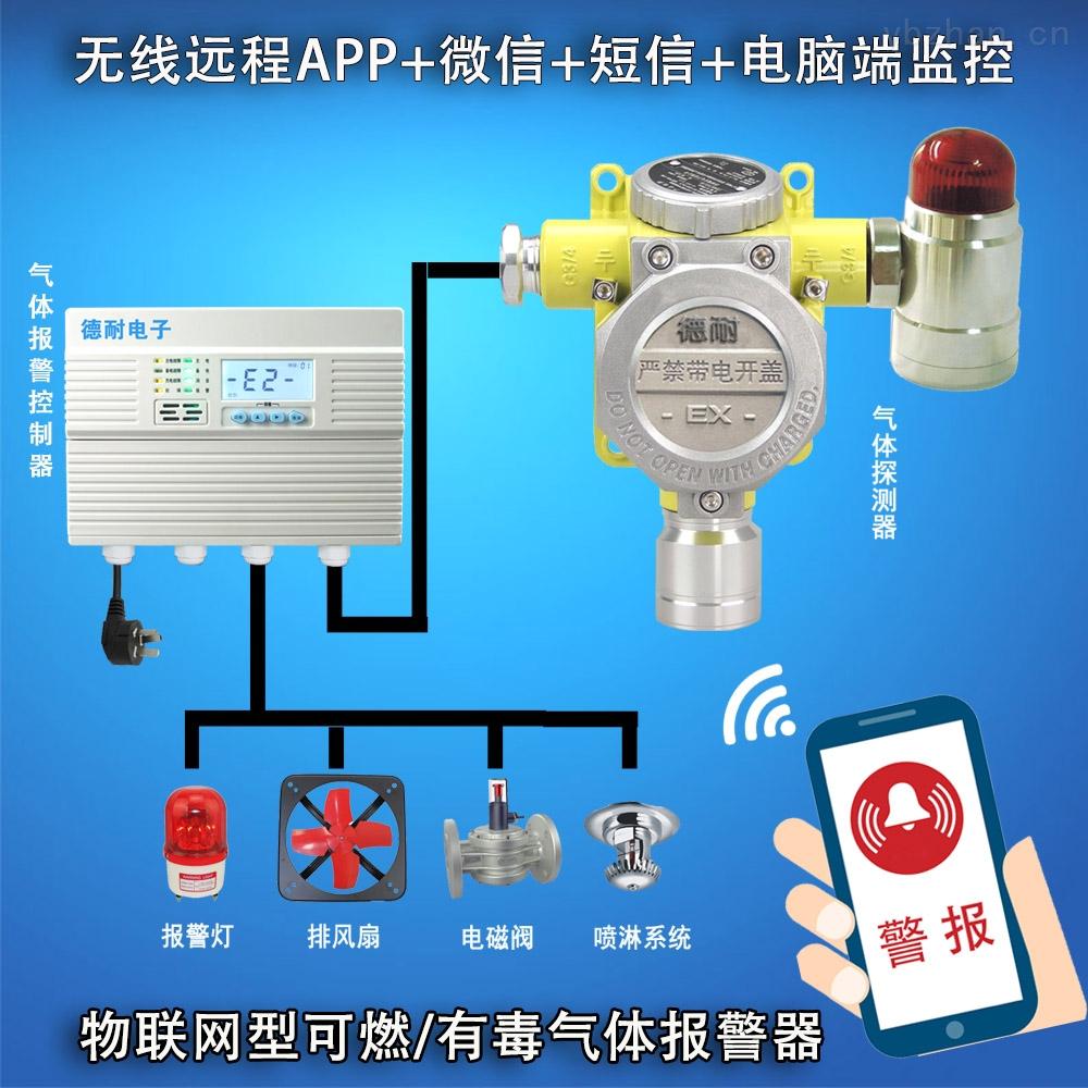 壁挂式二氧化氮泄漏报警器,气体报警器