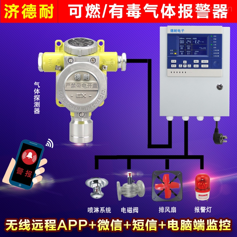 化工厂厂房氟化氢检测报警器,燃气泄漏报警器