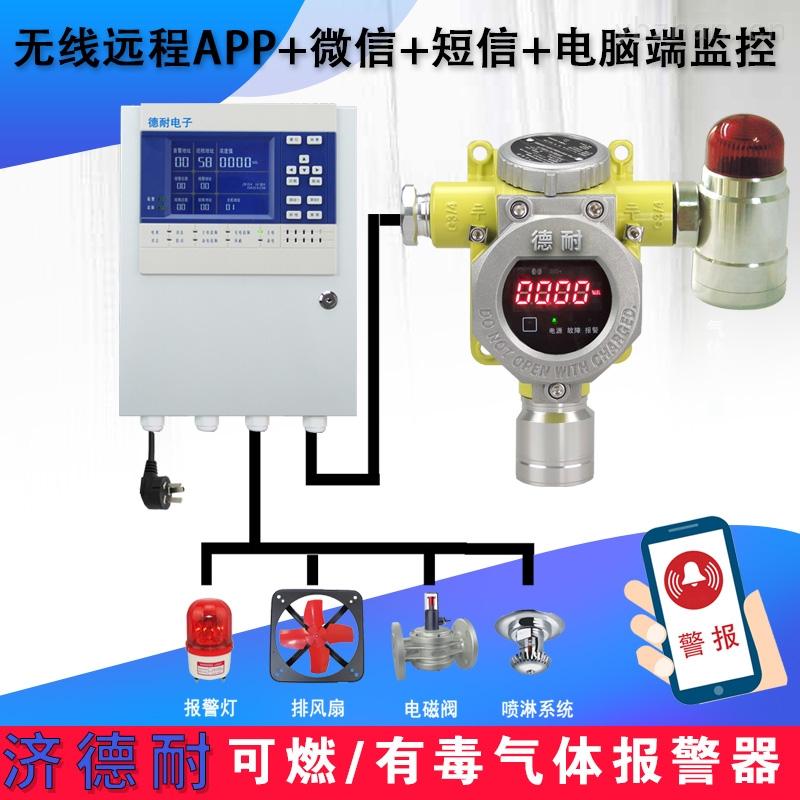 化工厂车间二氧化氮检测报警器,气体报警器