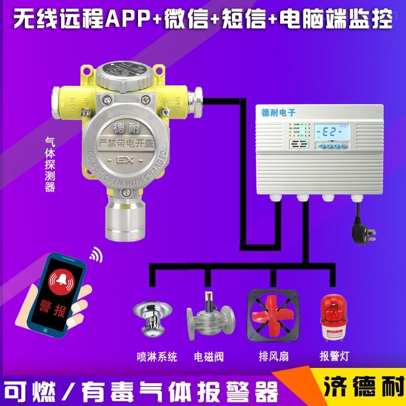 炼铁厂车间锅炉燃气气体报警器,可燃性气体探测器