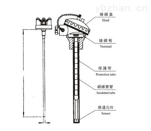 活络管接头式带温度变送器防爆热电偶/阻