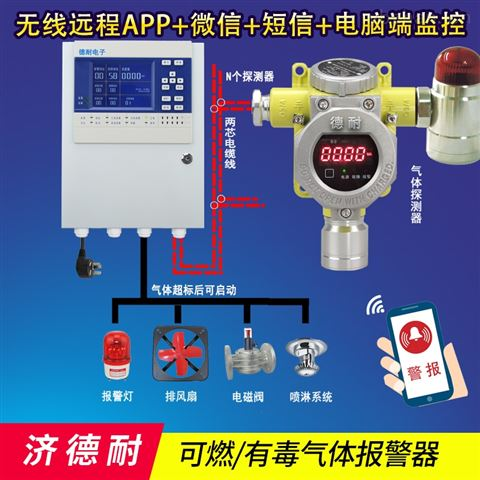 炼铁厂车间硫酸二甲酯检测报警器,APP监测