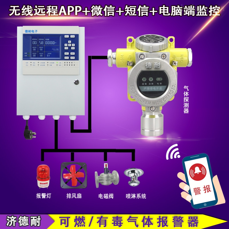 化工厂厂房丙烷气体检测报警器,可燃气体报警仪