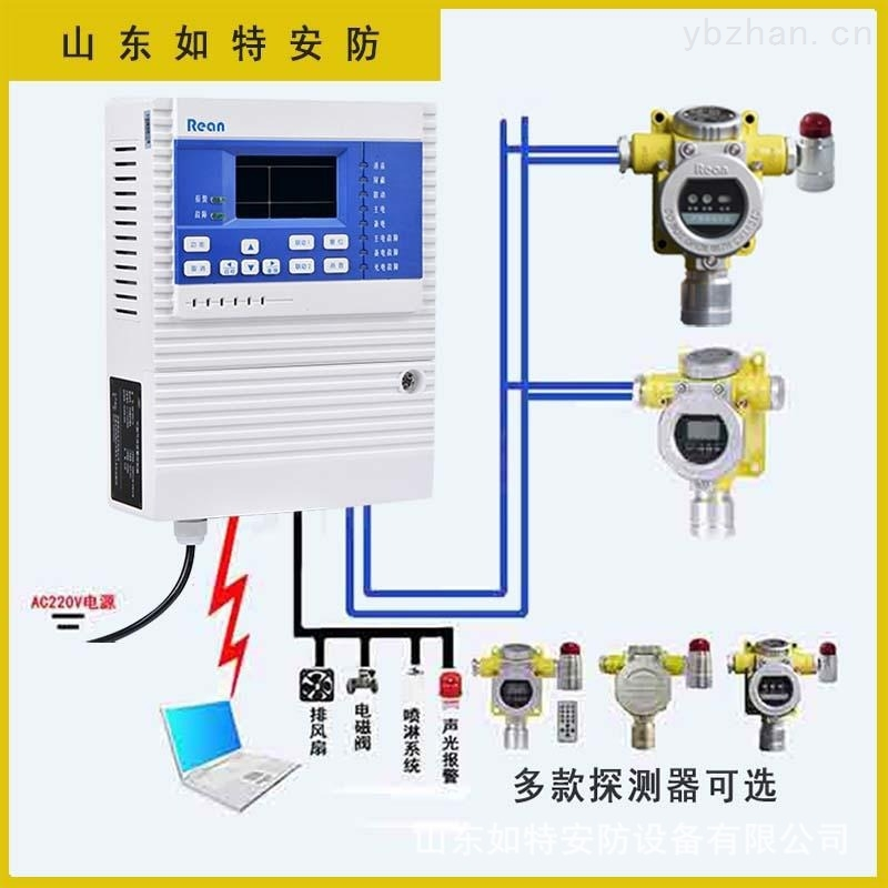 氟化氢泄漏检测探测器 HF有毒气体浓度报警器