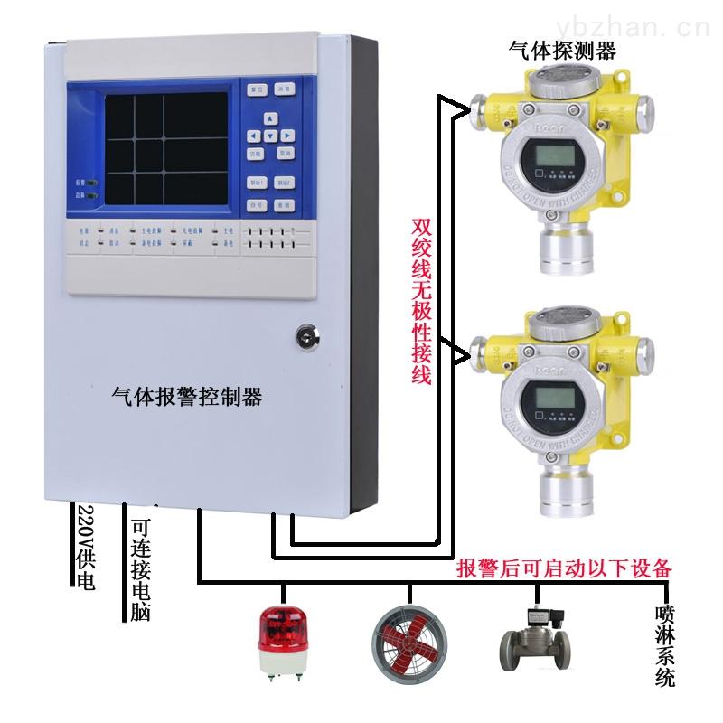 氯甲烷泄漏超標報警器 氯甲烷濃度檢測探頭RBT-6000-ZLGM