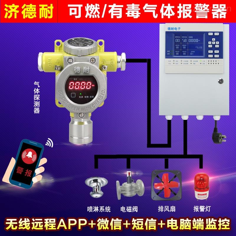 炼铁厂车间一氧化碳气体报警器,毒性气体报警仪