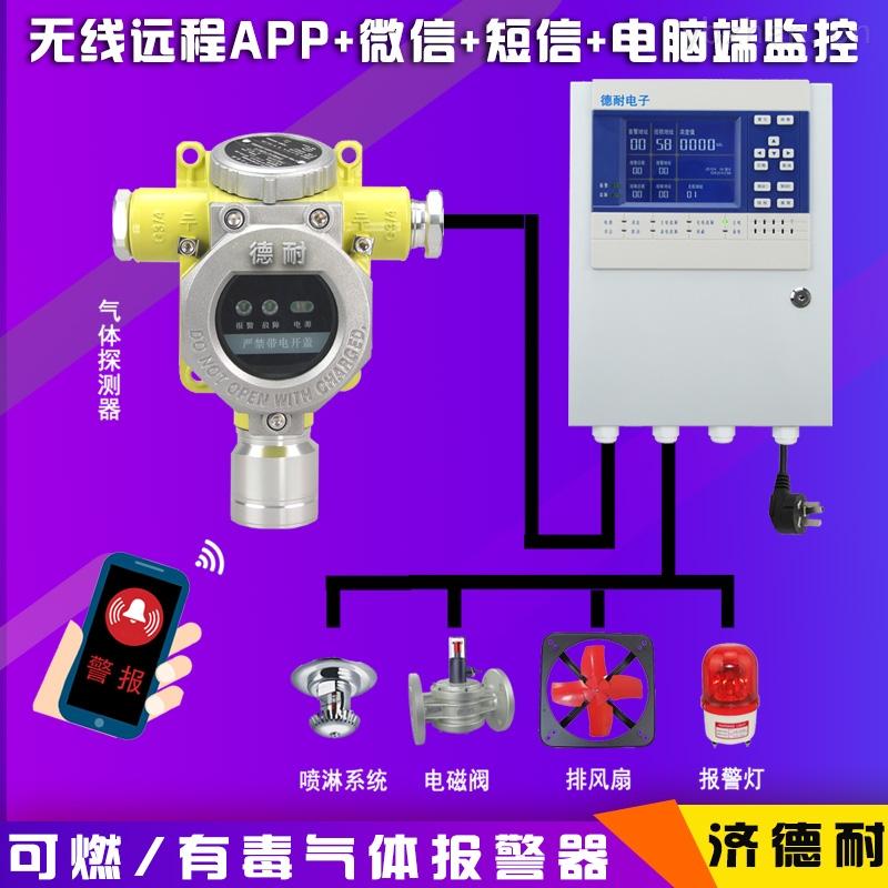 化工廠廠房二氧化氮泄漏報警器,氣體報警儀