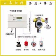 糠醛濃度檢測報警器 糠醛泄漏超標報警裝置