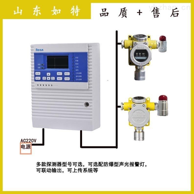硫酸泄漏检测报警器 SO2气体报警器 点型有毒气体探测器