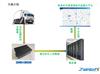 ZWIN-OBD06智易時代重型柴油車尾氣OBD檢測系統