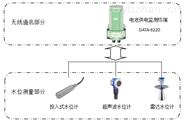 污水监测终端——平升电子