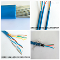 现货耐高温同轴电缆SFF-75-7