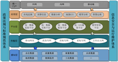 泵站自動化監控系統解決方案
