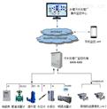污水处理设备远程监控系统—平升电子