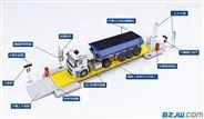 內蒙自動過磅之生產型企業車輛地磅管理系統