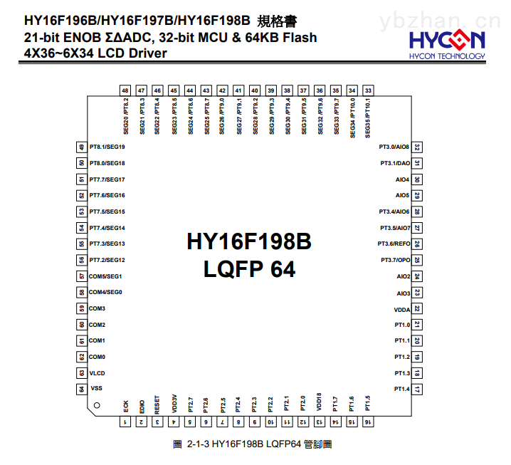 HY16F197B/HY16F198B-纮康科技高精度混合信號微控制器ADC