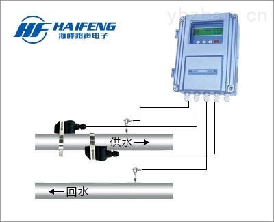 固定外夹式热量表TDS-100RB,威海市固定外夹式超声波热量表厂家