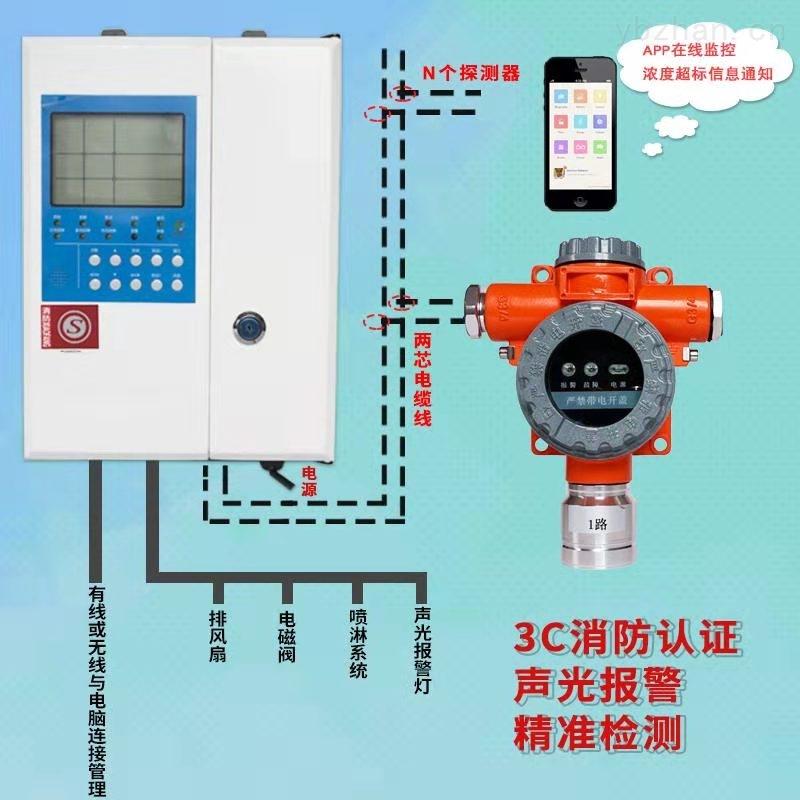 供应工业燃气报警器