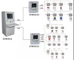 电源监控安科瑞消防设备电源监控系统 二总线
