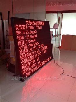 碧野千里研发厂家负氧离子含氧量在线监测仪