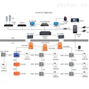 多网融合矿用广播通信系统