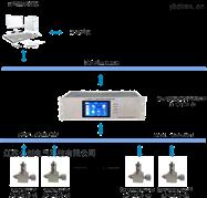 JC-OM500SF6微水密度在线监测系统