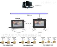 伸縮節帶電運行狀態在線監測系統