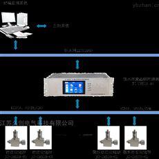 SF6微水密度在线监测系统厂