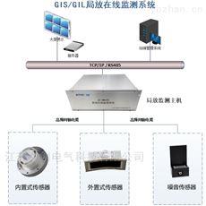 局部放电在线监测系统应用