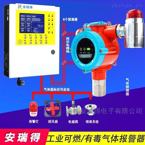 在线式环氧氯丙烷气体探测报警器