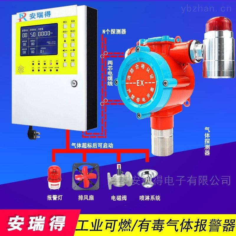 壁挂式卤素气体浓度含量报警器