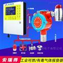 焦化廠發生爐煤氣氣體濃度含量報警器