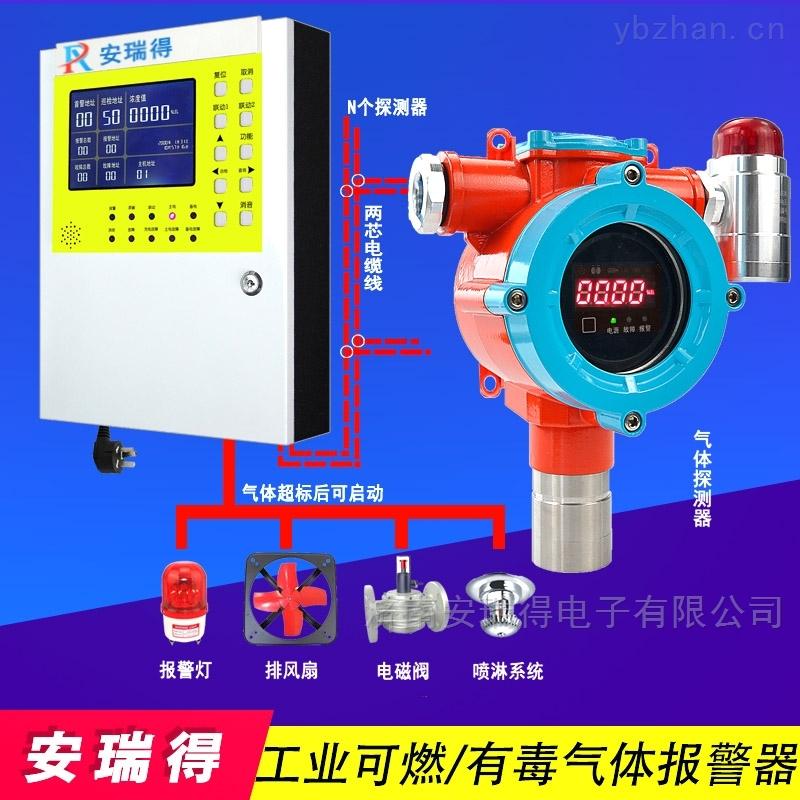 鋼鐵廠一氧化碳檢測報警器,氣體探測儀器