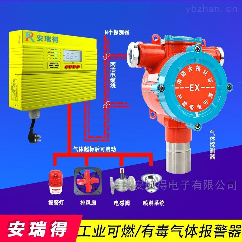 防爆型环戊烷气体检测报警器,气体报警控制器