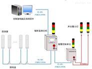RDU58系列區域輻射監測系統