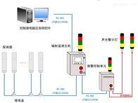 RDU58系列区域辐射监测系统