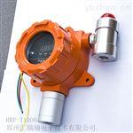 HRP-T1000仓储仓库甲烷气体报警器