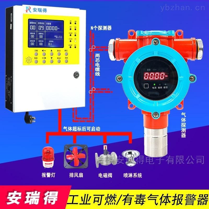 快餐店厨房液化气气体探测报警器,可燃气体报警装置