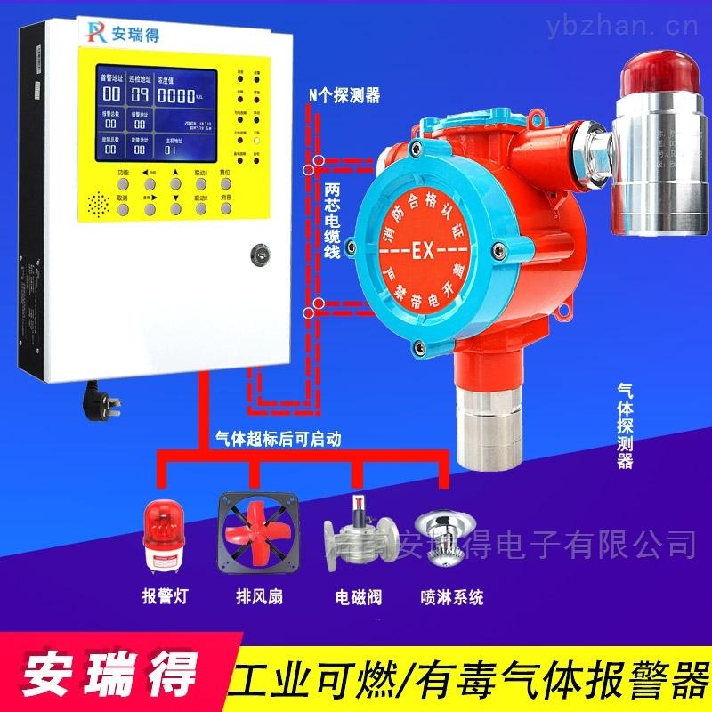 炼铁厂车间氢气泄漏报警器,可燃气体探测仪