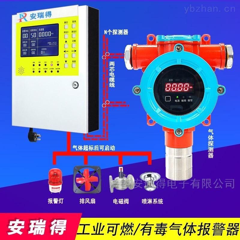 烤漆车间油漆稀料报警器,毒性气体报警装置