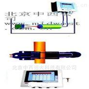 核子濃度計/密度計