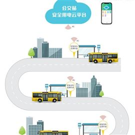AcrelCloud-6000公交站安全监测设备用电云平台