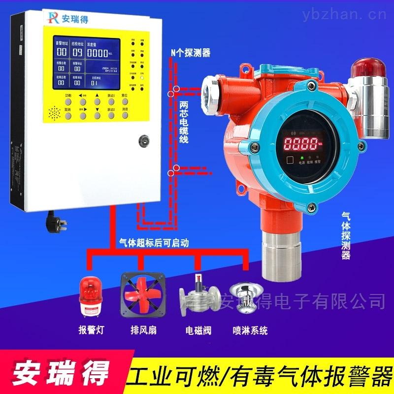 點型氧氣氣體檢測報警器,有毒有害氣體報警器