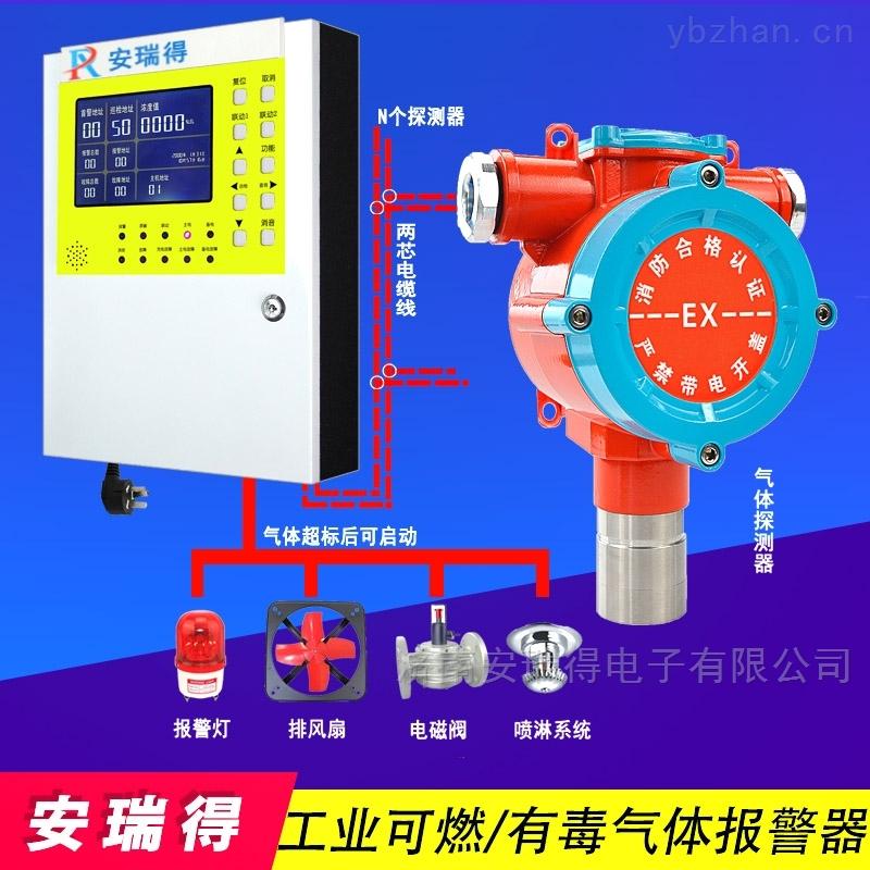 實驗室氧氣氣體檢測報警裝置,便攜式可燃氣體探測器