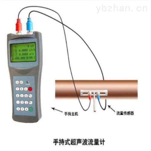 TDS系列测量海水手持式超声波流量计