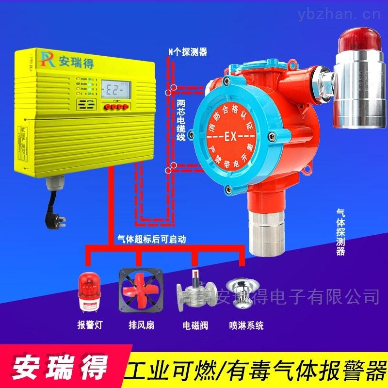 冷庫壓縮機房可燃氨氣氣體泄漏報警器,可燃氣體報警裝置