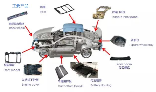 鸿泰佛吉亚与您相约AUTO TECH 2019中国国?#21183;?#36710;技术展览会